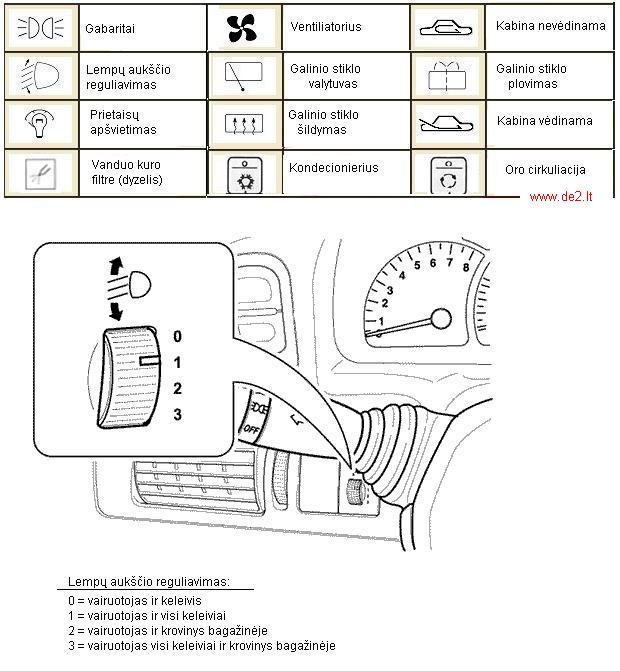 sutartiniai automobilio zenklai simboliai -www.de2.lt
